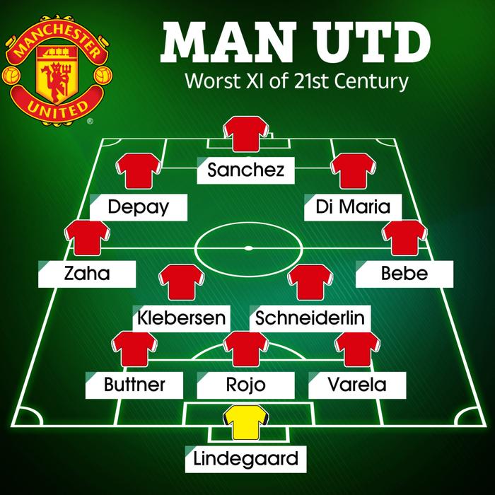 Alexis Sanchez dẫn đầu đội hình tệ nhất thế kỷ 21 của Manchester United  - Ảnh 1.