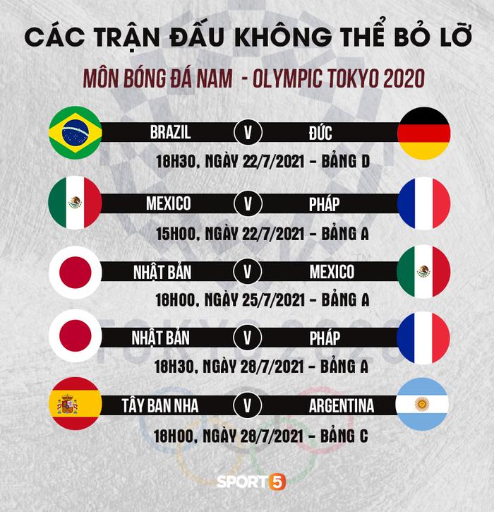 Lịch thi đấu bóng đá nam Olympic và những trận cầu không thể bỏ lỡ - Ảnh 2.