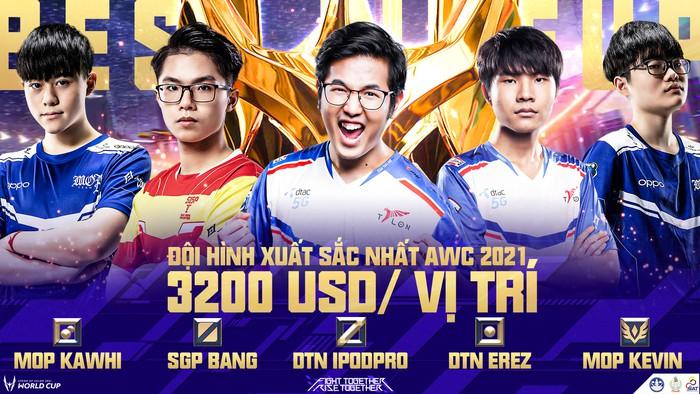 Đại diện Thái Lan dtac Talon trở thành nhà vô địch thế giới tại giải đấu AWC 2021 - Ảnh 7.