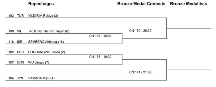 Trực tiếp Olympic Tokyo ngày 24/7: Võ sĩ Nguyễn Văn Đương (boxing) giành chiến thắng đầy bất ngờ  - Ảnh 9.