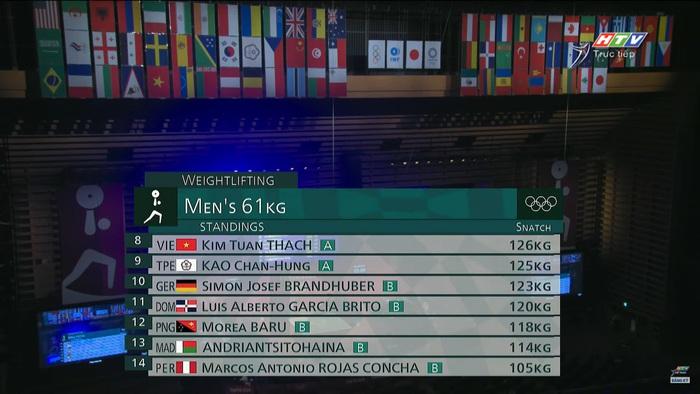 Liên tục để rơi tạ, niềm hy vọng Thạch Kim Tuấn không được tính thành tích tại Olympic 2020 - Ảnh 6.