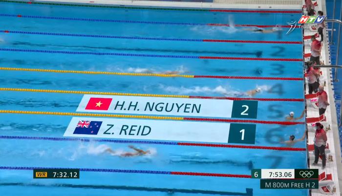 Olympic Tokyo 2020: Nguyễn Huy Hoàng đạt thành tích tuyệt vời trên đường bơi nhưng vẫn bị loại đáng tiếc - Ảnh 3.