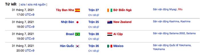 11 cái nhất của vòng bảng môn bóng đá nam Olympic Tokyo 2020 - Ảnh 16.