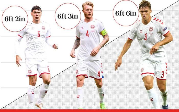 Sức mạnh thật sự Đan Mạch - Ảnh 2.