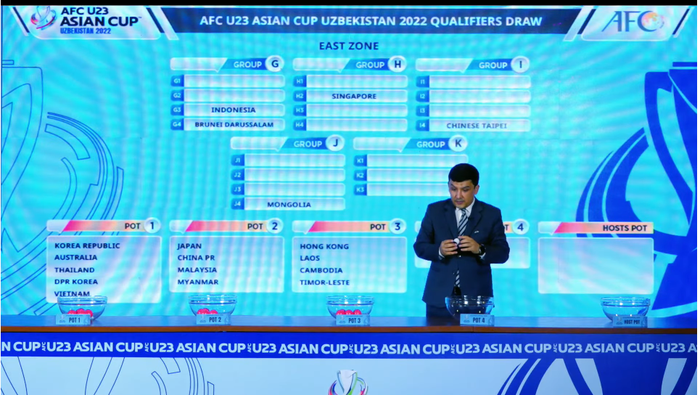 Kết quả bốc thăm chia bảng vòng loại U23 châu Á 2022: Việt Nam dễ thở - Ảnh 4.