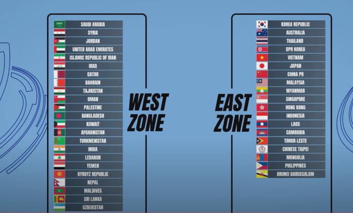 Kết quả bốc thăm chia bảng vòng loại U23 châu Á 2022: Việt Nam dễ thở - Ảnh 7.