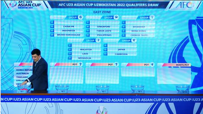 Kết quả bốc thăm chia bảng vòng loại U23 châu Á 2022: Việt Nam dễ thở - Ảnh 3.