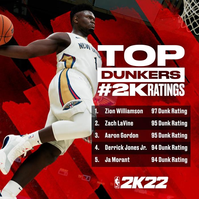 """Thông số NBA 2k22 """"tệ hại"""" ra sao mà LeBron James cùng Kevin Durant phải lên tiếng phản đối? - Ảnh 6."""