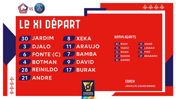 """Lille 0-1 PSG: """"Gã nhà giàu"""" tỏ ra yếu đuối trước đương kim quán quân Ligue 1 - Ảnh 4."""