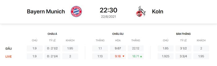 Nhận định, soi kèo, dự đoán Bayern Munich vs Koln (vòng 2 Bundesliga) - Ảnh 1.