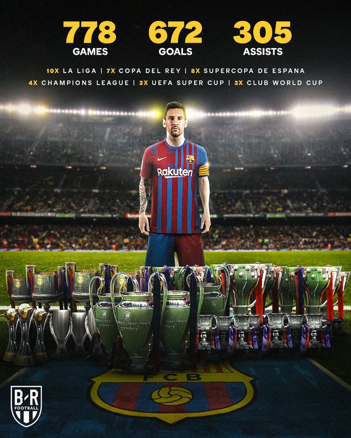 Chuyển nhượng 6/8: Bất ngờ! Lựa chọn hàng đầu của Messi không phải PSG - Ảnh 8.