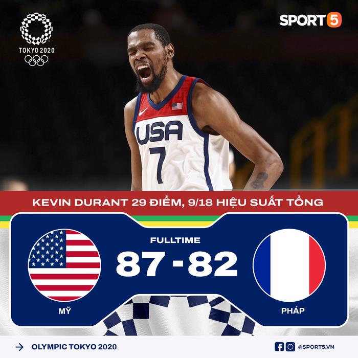 Đánh bại Pháp, đội tuyển Mỹ lần thứ 4 liên tiếp bước lên ngai vàng Olympic - Ảnh 4.