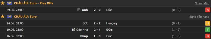 Neuer: Tuyển Đức cần học theo hình mẫu của tuyển Ý - Ảnh 2.