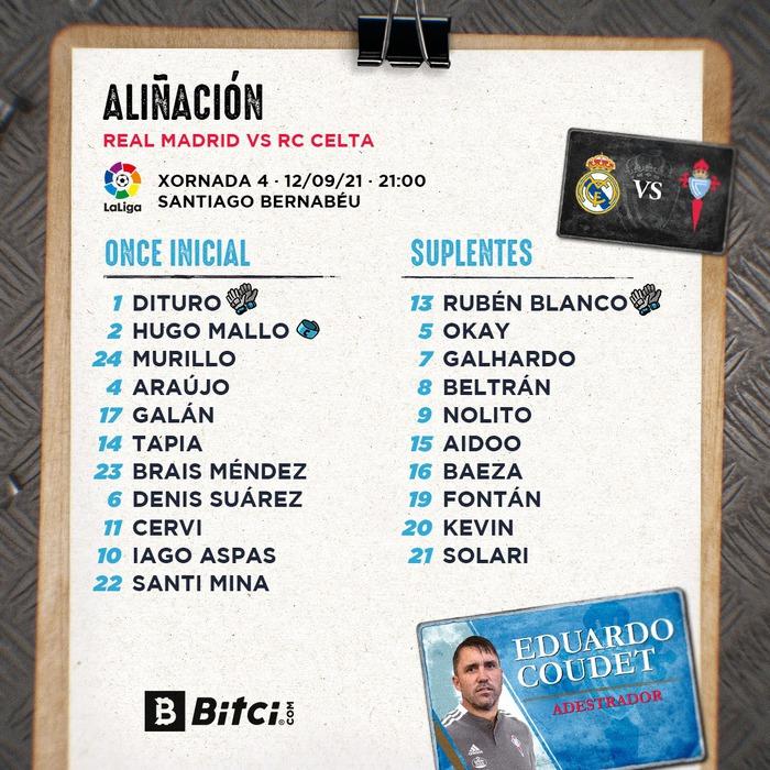 Real Madrid lên đỉnh BXH La Liga trong ngày trở lại Santiago Bernabeu sau 18 tháng - Ảnh 12.