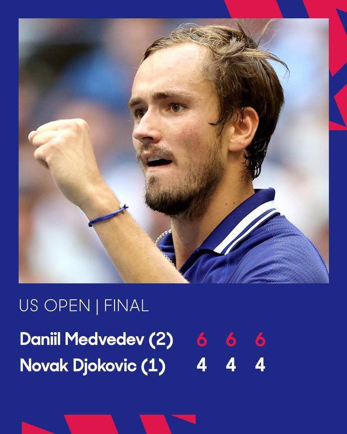 Sốc! Djokovic thua trắng 3 set ở chung kết US Open, bỏ lỡ thời cơ vàng vượt Federer và Nadal - Ảnh 13.