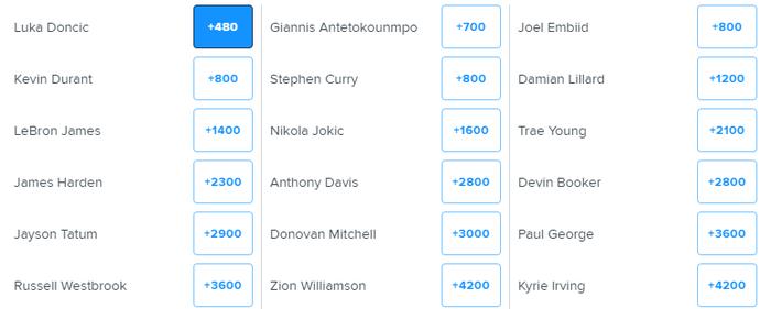 Vượt mặt những đàn anh, danh hiệu MVP 2021-2022 liệu có gọi tên Luka Doncic? - Ảnh 1.