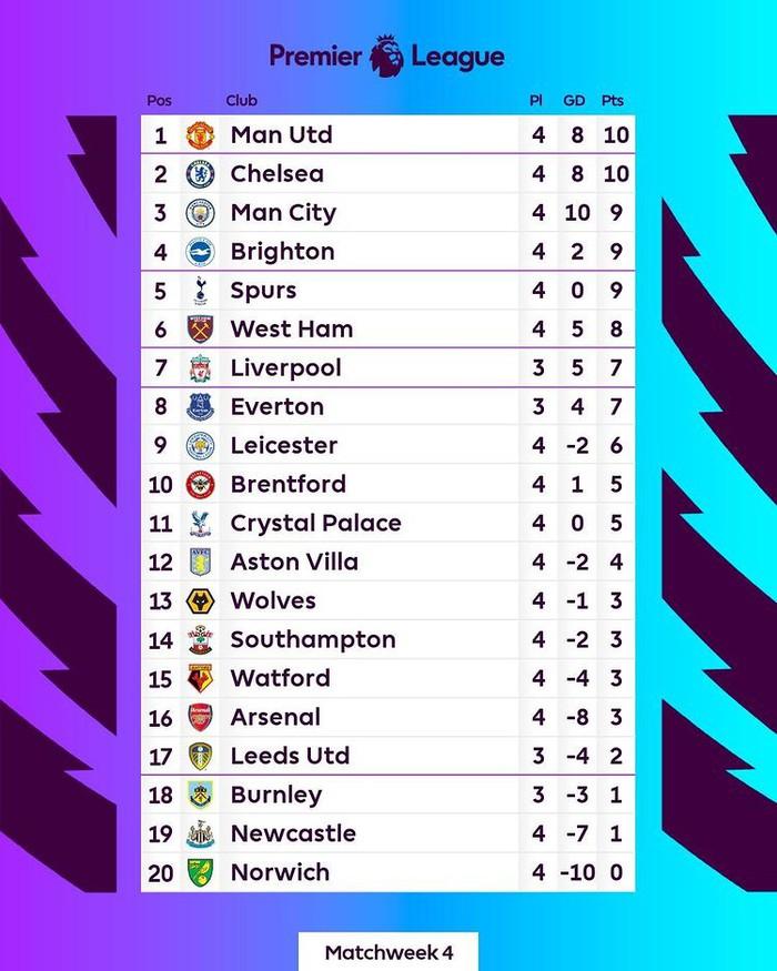 Khi Champions League trở thành cuộc chiến giữa PSG và Ngoại Hạng Anh? - Ảnh 12.