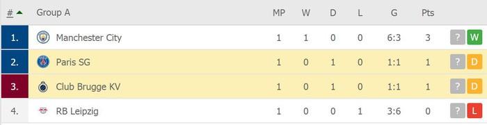 Tam tấu Messi-Neymar-Mbappe bất lực nhìn PSG mất điểm - Ảnh 13.