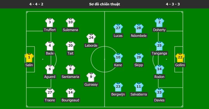 Tottenham bất ngờ bị đối thủ dưới cơ cầm hòa trong ngày ra quân Conference League - Ảnh 11.