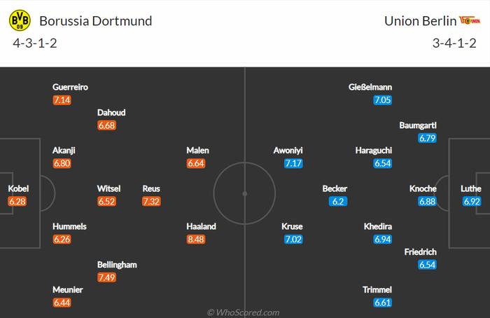 Nhận định, soi kèo, dự đoán Dortmund vs Union Berlin (vòng 5 Bundesliga) - Ảnh 2.