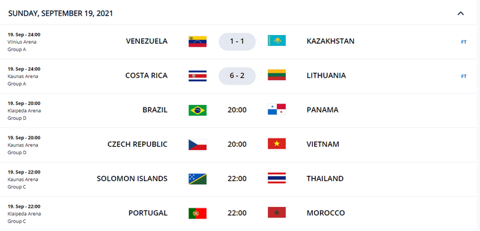 Trực tiếp Việt Nam vs CH Czech, VCK futsal World Cup 2021: Trận chiến quyết định  - Ảnh 3.