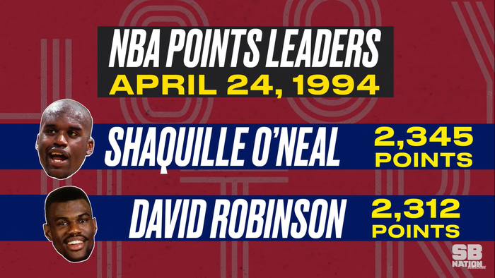 Shaquille O'Neal cay nghiệt với các bigman: