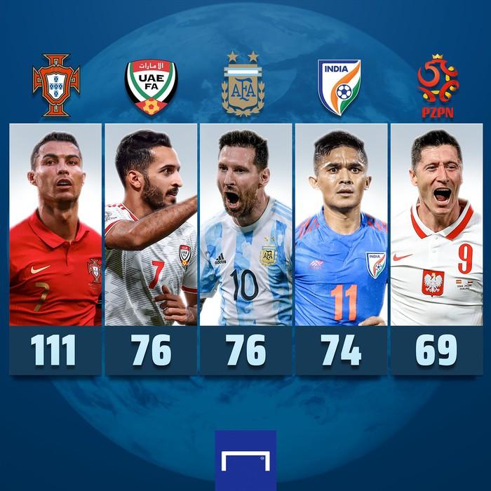 Dân mạng nổ tưng bừng trong ngày Ronaldo lập siêu kỷ lục bóng đá thế giới - Ảnh 8.