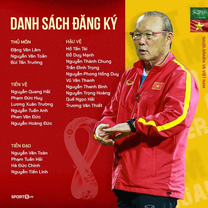 Danh sách đăng ký của tuyển Việt Nam trận gặp Saudi Arabia (Ảnh: GN)
