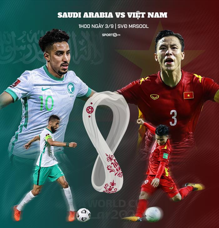 Lịch thi đấu trận Saudi Arabia - Việt Nam (Ảnh: GN)