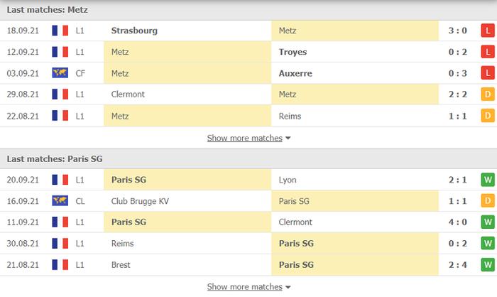Nhận định, soi kèo, dự đoán Metz vs PSG (vòng 7 Ligue 1) - Ảnh 4.