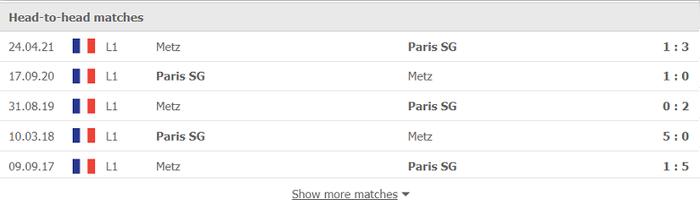 Nhận định, soi kèo, dự đoán Metz vs PSG (vòng 7 Ligue 1) - Ảnh 3.