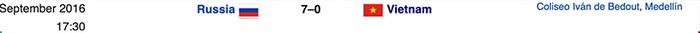 Nhận định, soi kèo, dự đoán đội tuyển futsal Việt Nam vs Nga (vòng 16 đội VCK Futsal World Cup 2021) - Ảnh 3.