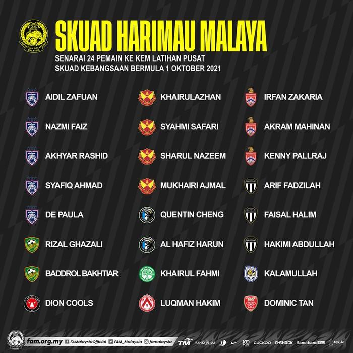 Khó gọi sao thi đấu tại châu Âu về, tuyển Malaysia tạo điều kiện cho cầu thủ trẻ - Ảnh 4.