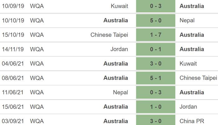 BQL sân Mỹ Đình test màn hình điện tử trước trận Việt Nam vs Australia: Tỷ số không ai dám ngờ tới - Ảnh 2.