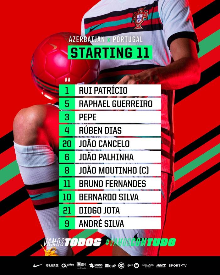 Không cần Ronaldo, Bồ Đào Nha vẫn bất bại tại châu Âu - Ảnh 2.