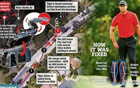 """Xuất hiện """"người hùng giấu mặt"""" giúp huyền thoại làng golf Tiger Woods thoát khỏi lưỡi hái tử thần"""