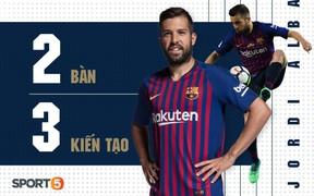 Top 5 hậu vệ tấn công xuất sắc nhất trong 5 giải đấu hàng đầu Châu Âu