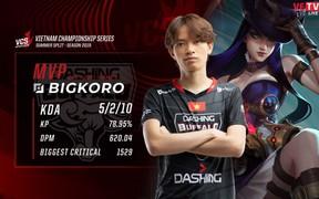 """BigKoro tìm lại phong độ, DBL vượt qua """"hiện tượng"""" QTV Gaming"""