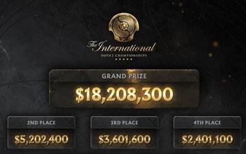 Công bố tiền thưởng cho giải Esports khủng nhất thế giới: Đội vô địch thu về hơn 410 tỷ VND