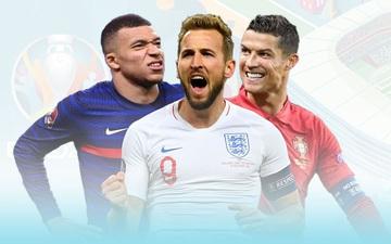 5 tiền đạo nguy hiểm nhất Euro 2020: Ronaldo không phải kẻ đáng sợ nhất