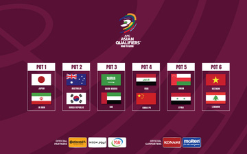 Tổng quan về 4 đội bóng mạnh nhất có thể nằm chung bảng với đội tuyển Việt Nam tại vòng loại thứ 3 World Cup 2022