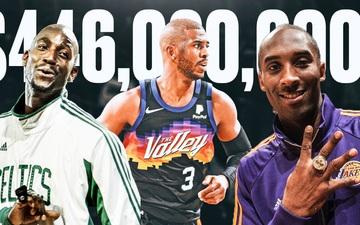 Chris Paul vượt mặt huyền thoại Kobe Bryant và Kevin Garnett trên top bảng lương mọi thời đại