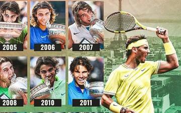 Rafael Nadal, vị Vua vĩ đại với những ước nguyện nhỏ nhoi