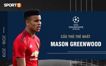 Những con số ấn tượng ở UEFA Champions League 2018/2019
